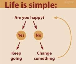 Life is Not simple